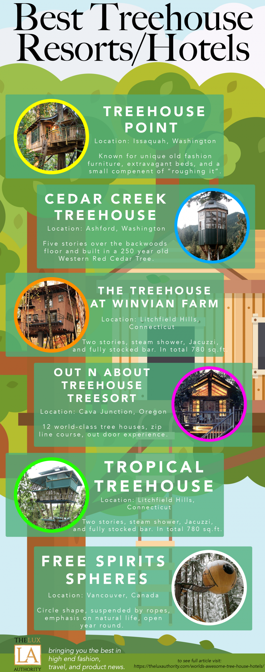 most awesome tree house hotels